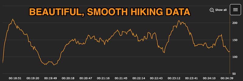 smooth-hiking-data